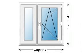 Rehau SIB Design 1200x1500